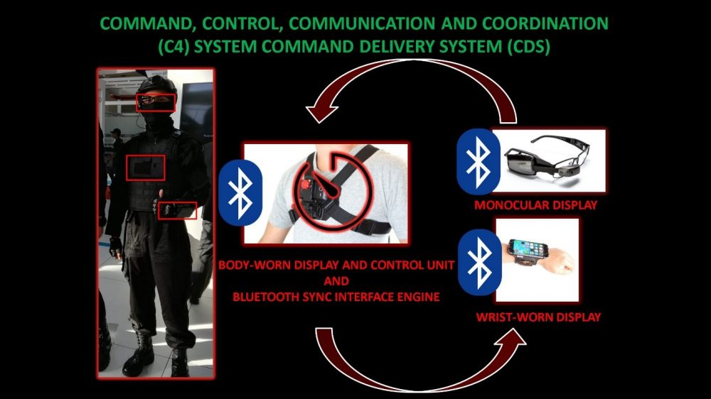 COMMAND DELIVERY SYSTEM FOR MOVEMENT CONTROL ORDER ENFORCEMENT