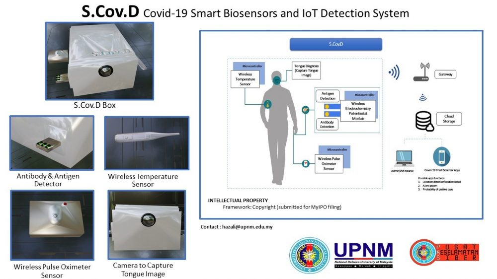 S.COV.D : COVID-19 SMART BIOSENSORS AND IOT DETECTION SYSTEM