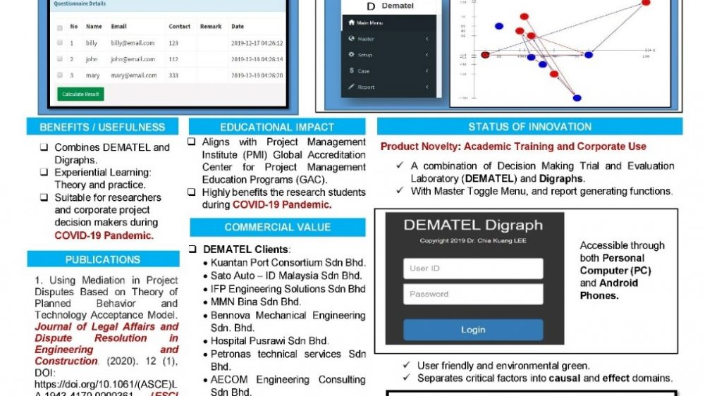 DEMATEL DIGRAPH: A Decision Making Tool for Project Practitioners And Researchers During COVID-19 Pandemic