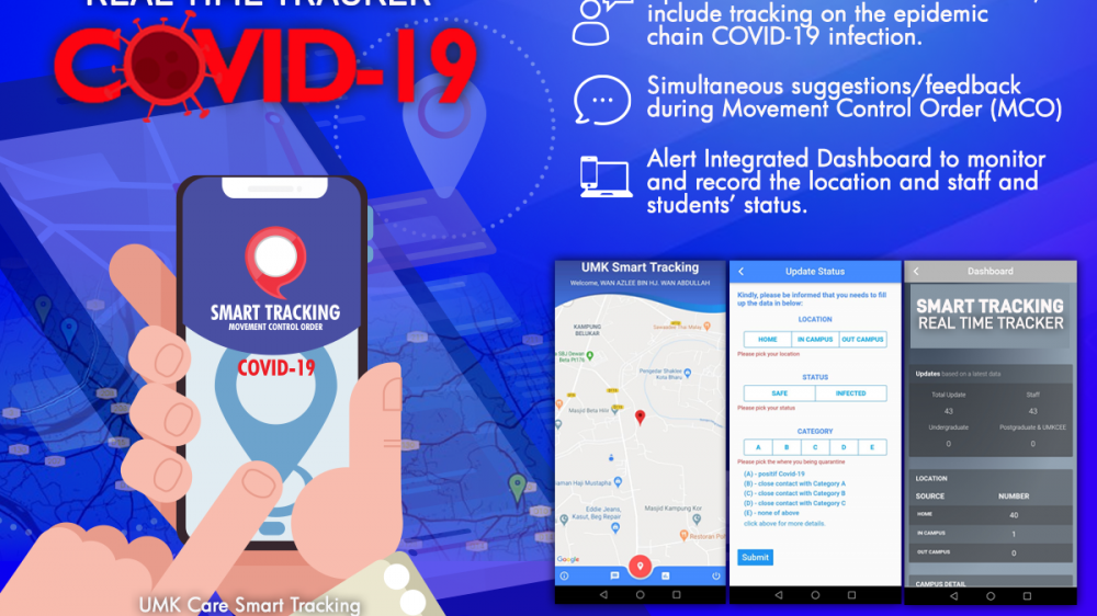 Smart Tracking System (Real Time Tracker): Monitoring the COVID-19 Pandemic Chain