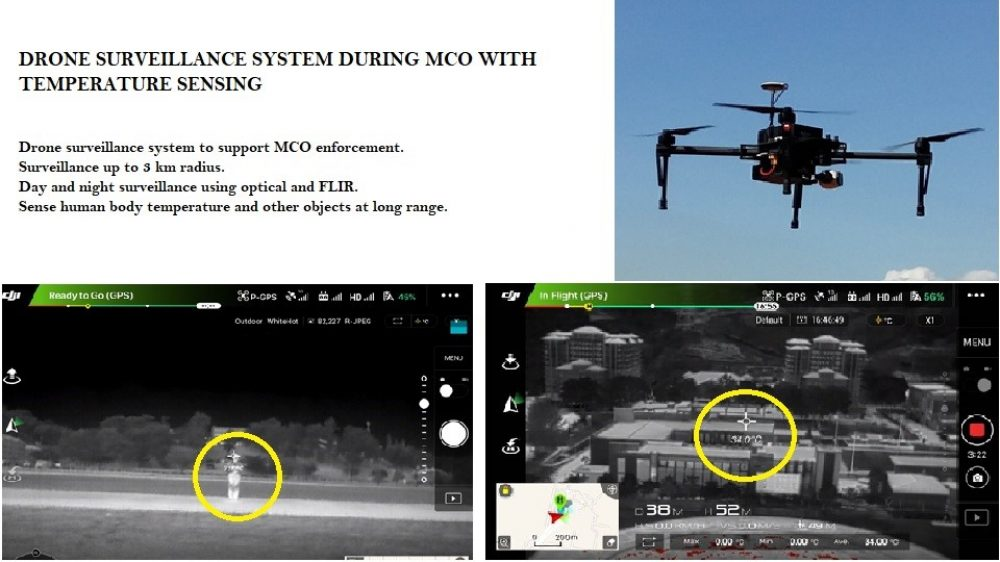 Drone Surveillance During MCO With Temperature Sensing